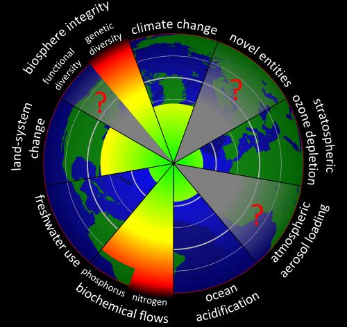 planetary_boundaries_2015