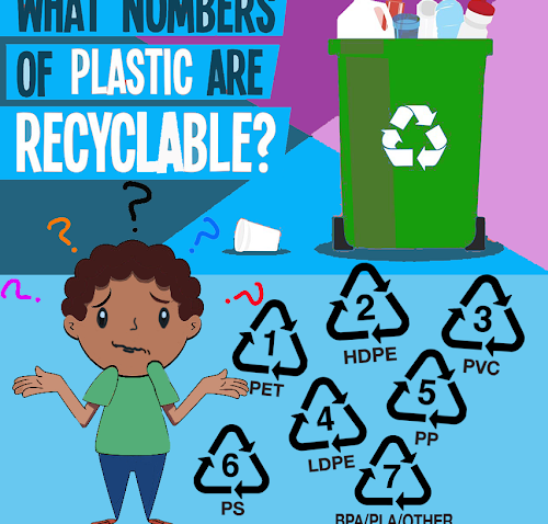 What numbers of plastics are recyclable?